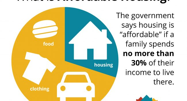 InfographicWhat-is-affordable-housing